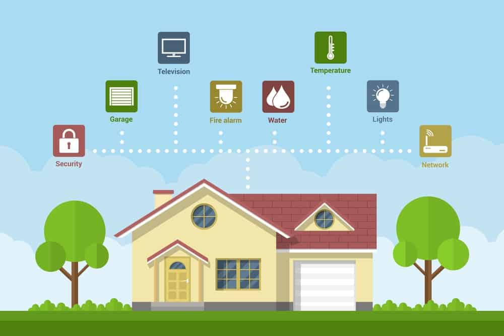Do Smart Homes Use More or Less Electricity